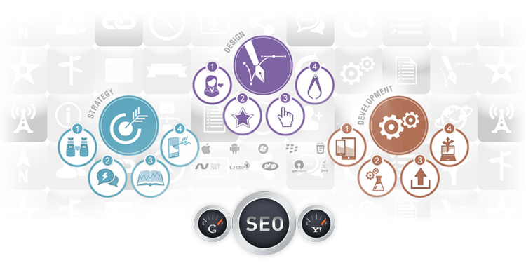 Web Design with SEO
